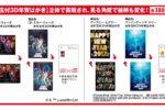 郵便局で2017年「お年玉付3D年賀はがき」が発売